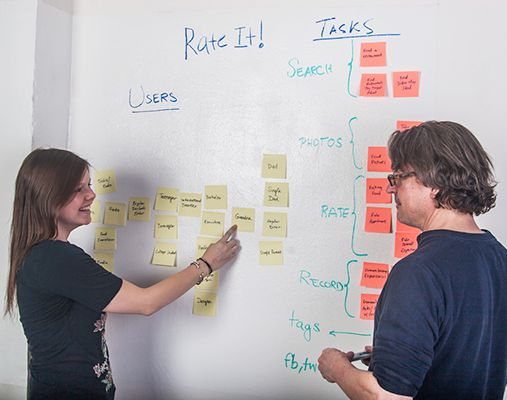 UX bootcamp user research activity